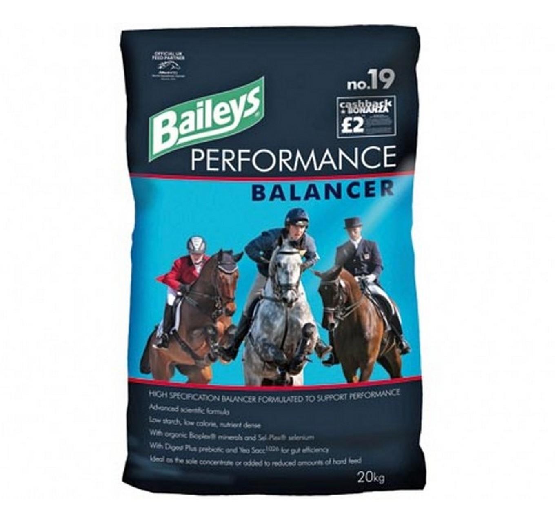 Baileys No19 Performance 20kg