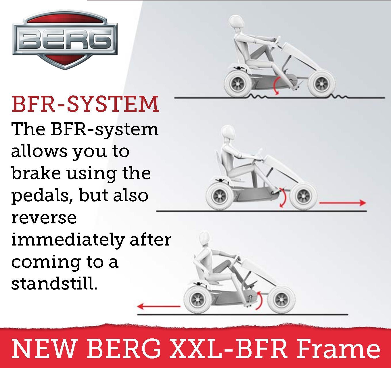 BERG New Holland XXL-BFR